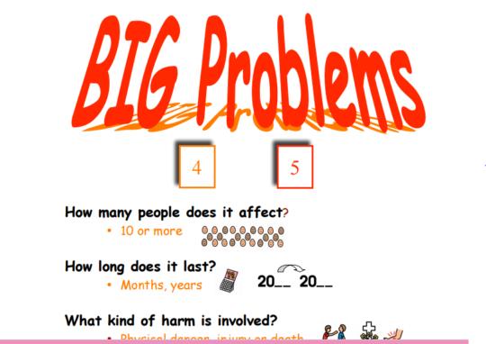 The Problem Continuum by Jill Kuzma