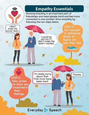 Empathy Essentials poster