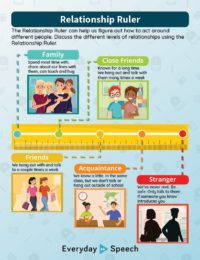 Using the Relationship Ruler