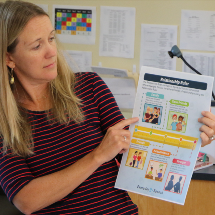 social emotional learning in schools