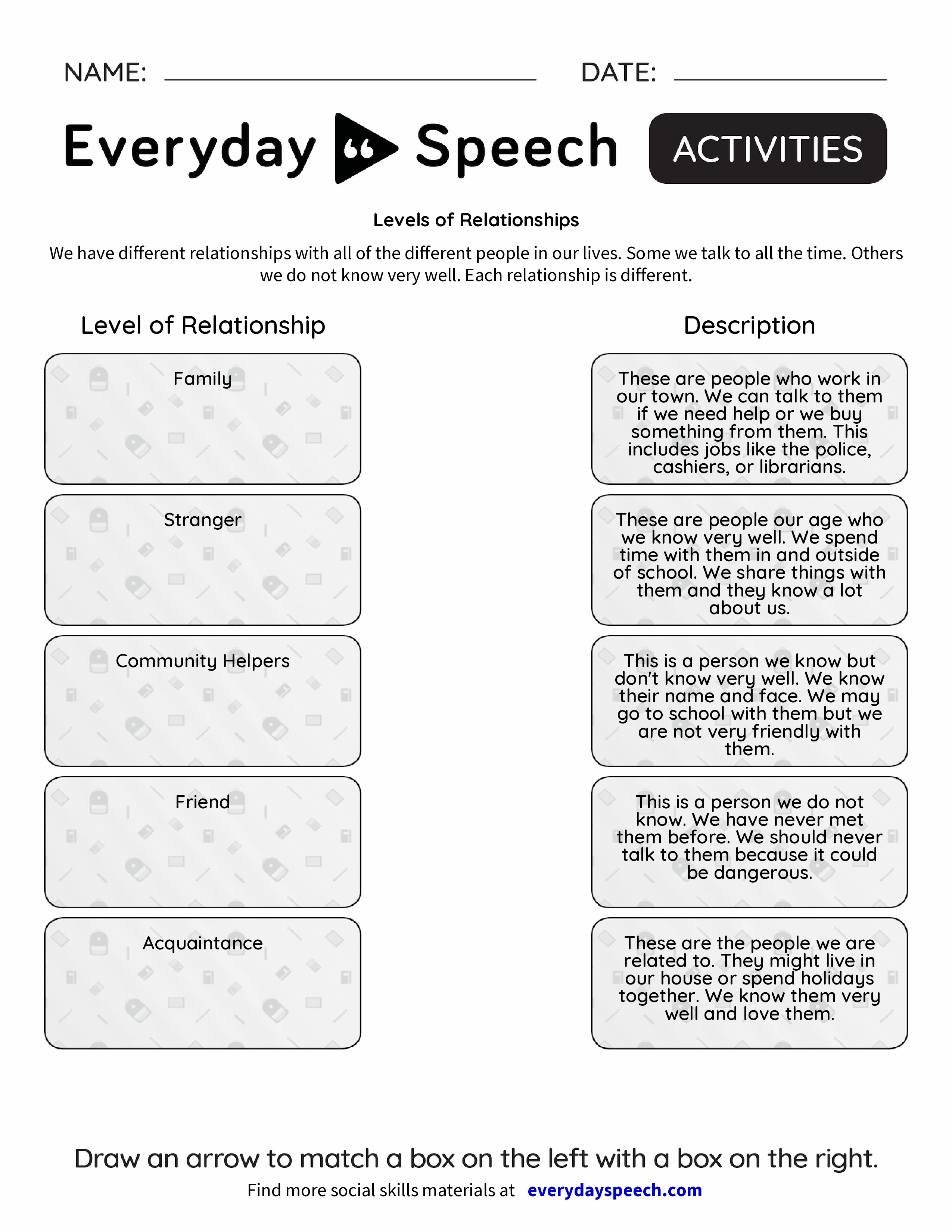levels of relationships everyday speech everyday speech. Black Bedroom Furniture Sets. Home Design Ideas
