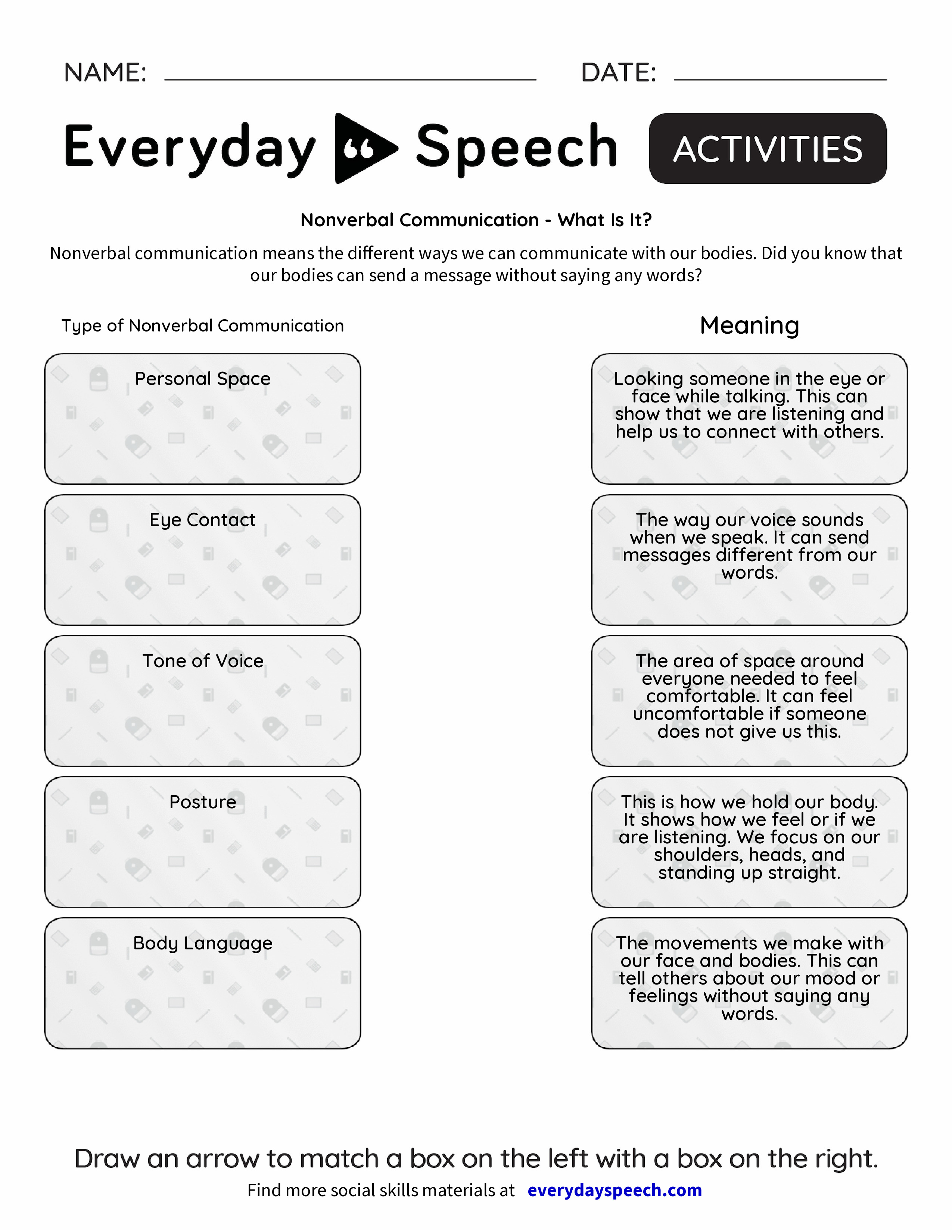 Nonverbal Communication What Is It Everyday Speech Everyday Speech
