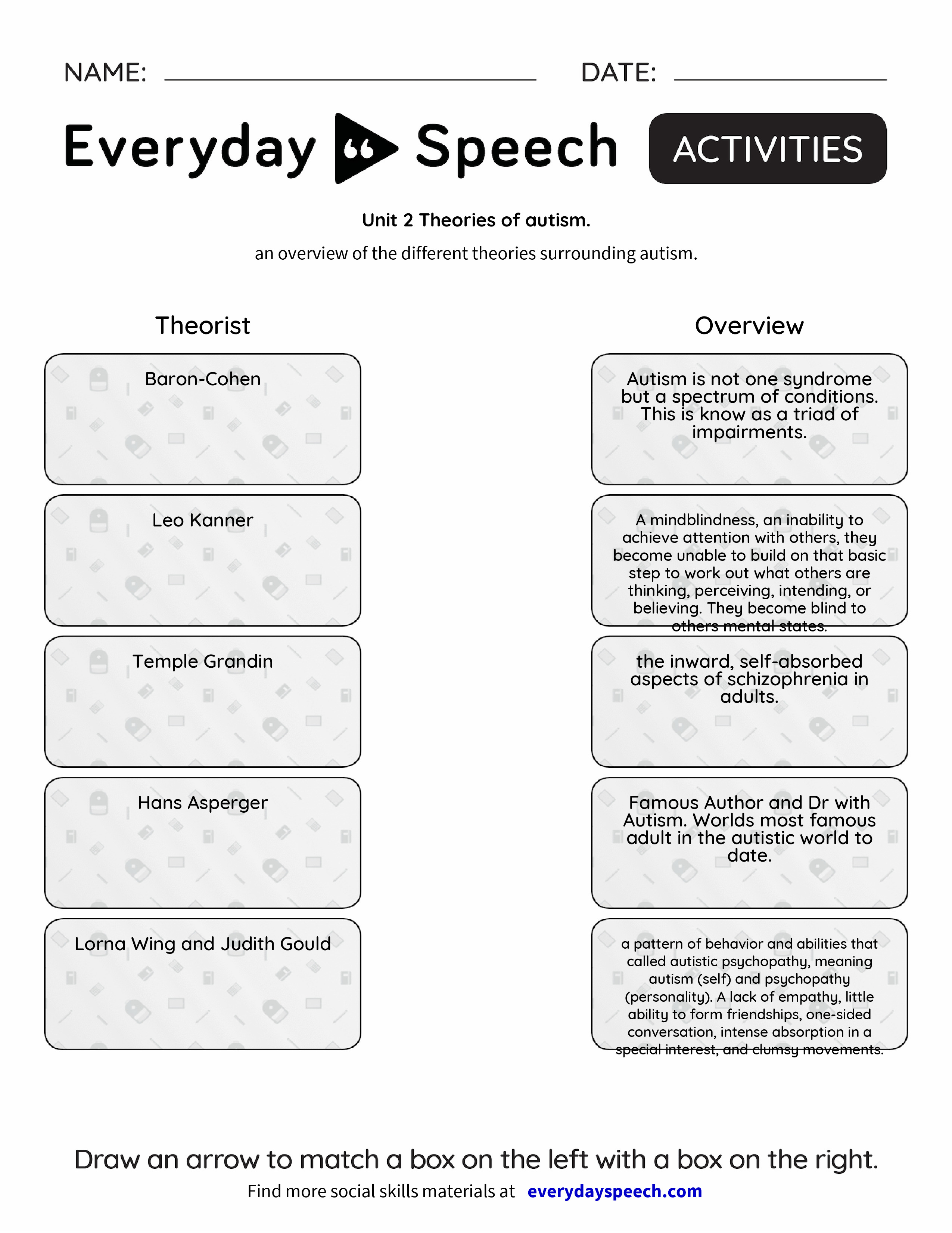 Unit 2  Theories of autism.