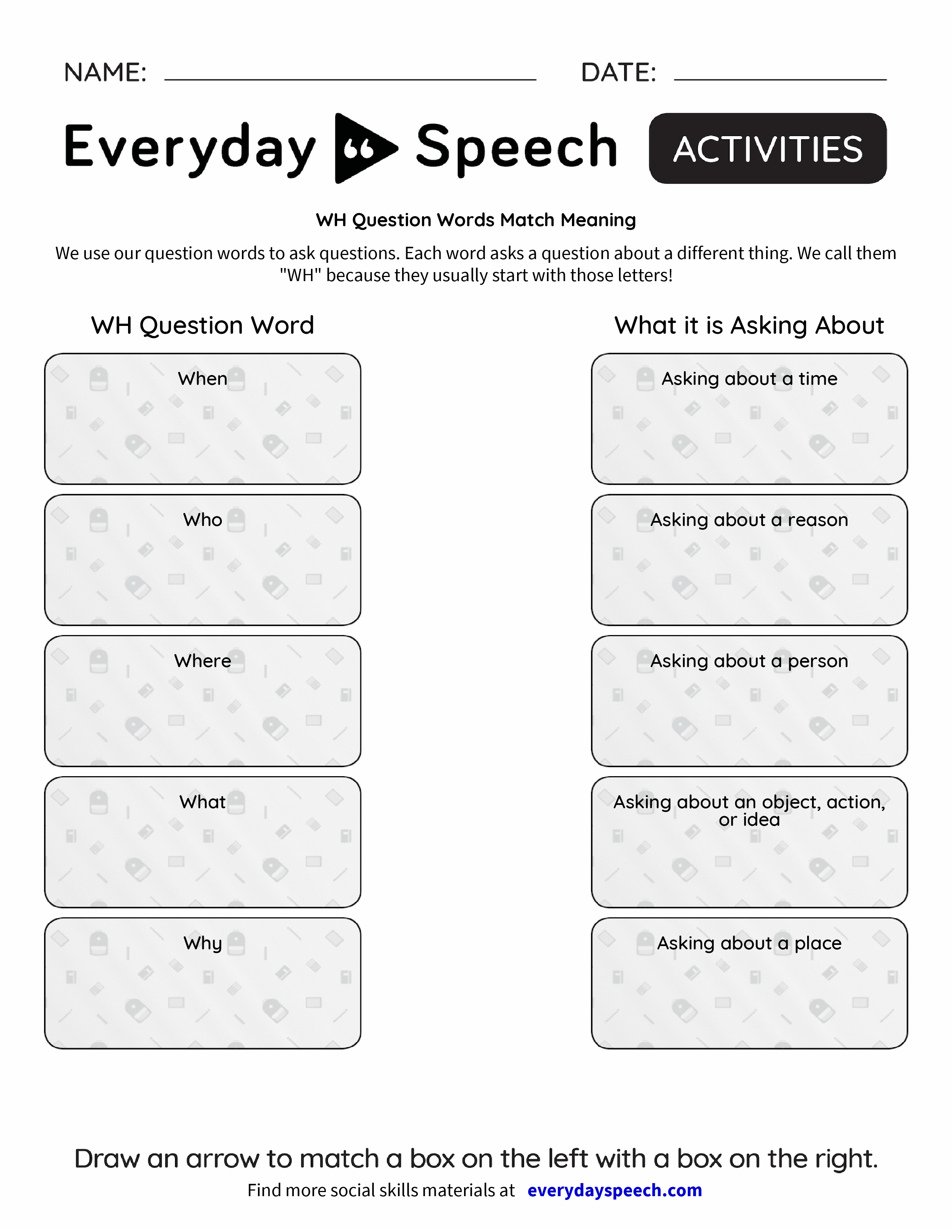 WH Question Words Match Meaning - Everyday Speech - Everyday