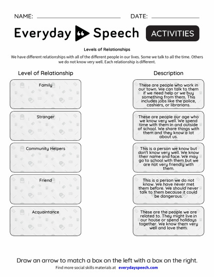 Levels of Relationships