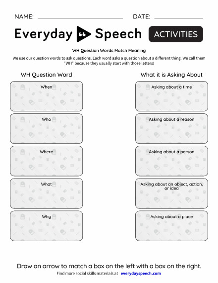 WH Question Words Match Meaning